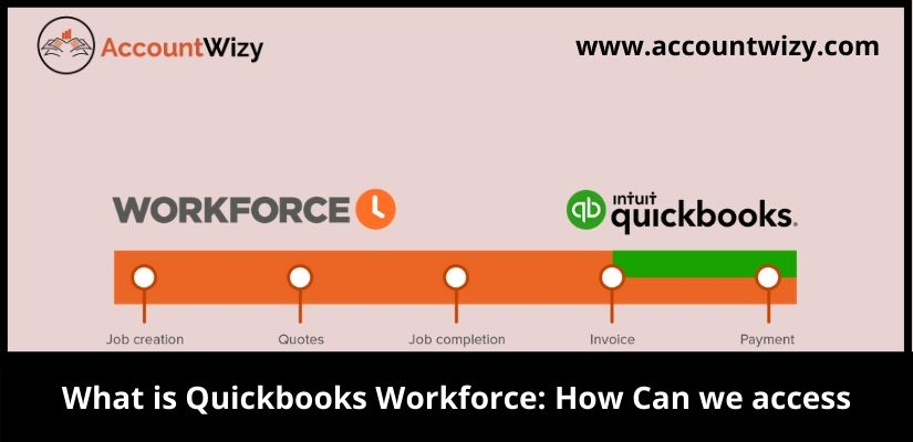 What is Quickbooks Workforce: How Can we access
