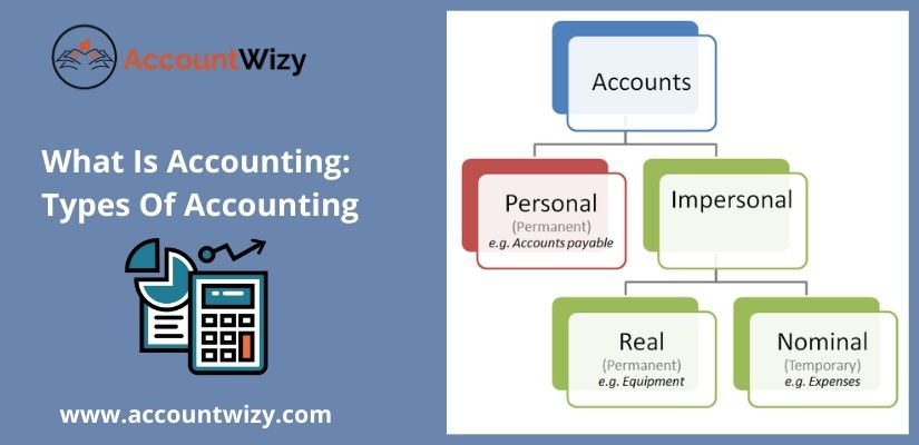 What Is Accounting: Types Of Accounting
