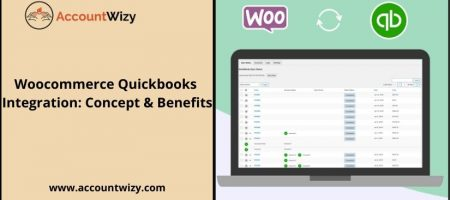 Woocommerce Quickbooks Integration: Concept & Benefits
