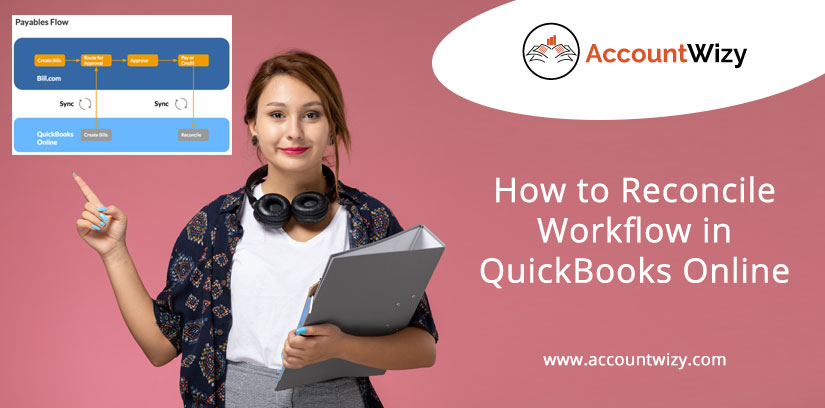 How to Reconcile Workflow in QuickBooks Online